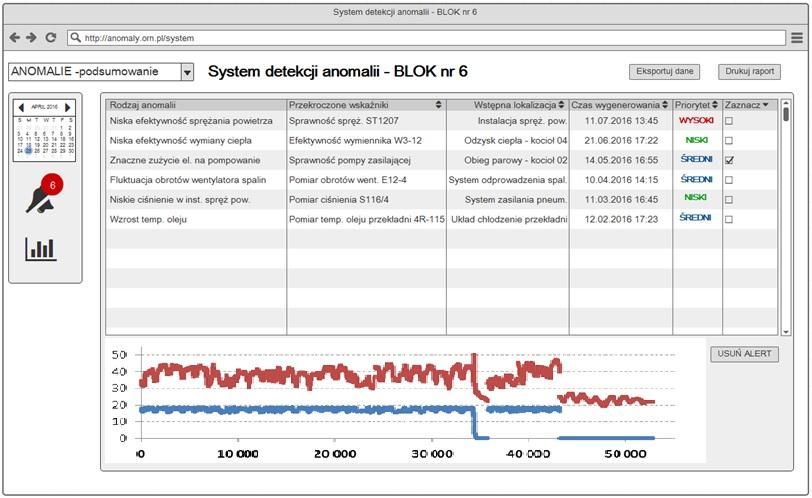 aurora_detekcja-anomalii